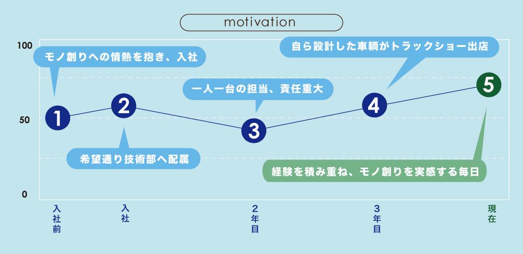 motivation-marunaka